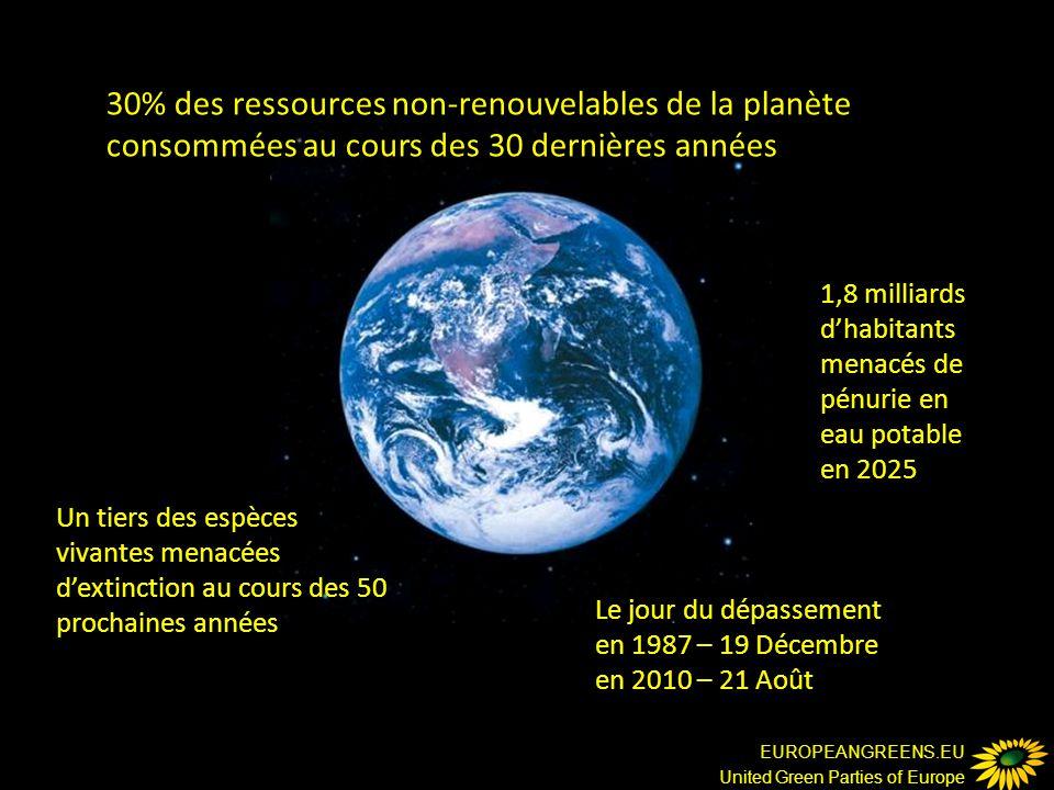 EUROPEANGREENS.EU United Green Parties of Europe 30% des ressources non-renouvelables de la planète consommées au cours des 30 dernières années Un tiers des espèces vivantes menacées d'extinction au cours des 50 prochaines années Le jour du dépassement en 1987 – 19 Décembre en 2010 – 21 Août 1,8 milliards d'habitants menacés de pénurie en eau potable en 2025