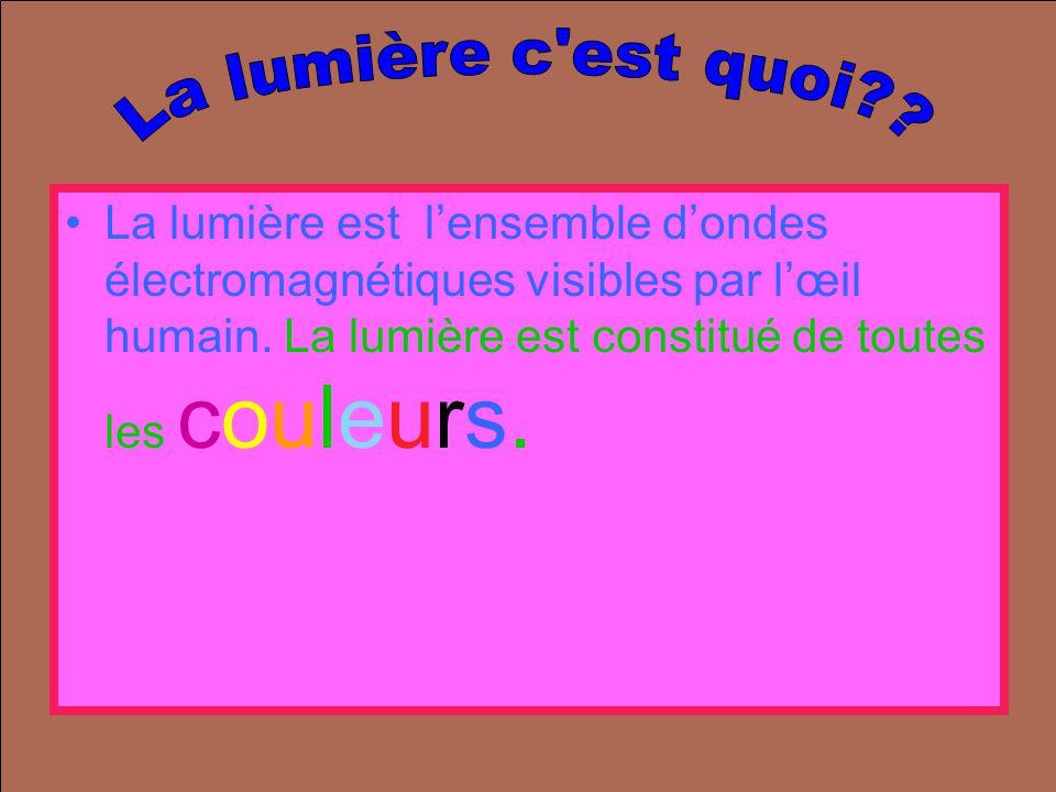 La lumière est l'ensemble d'ondes électromagnétiques visibles par l'œil humain.