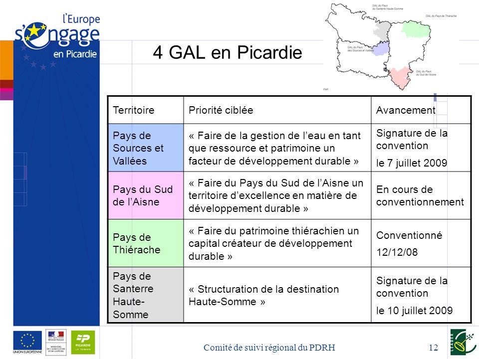 Comité de suivi régional du PDRH12 4 GAL en Picardie TerritoirePriorité cibléeAvancement Pays de Sources et Vallées « Faire de la gestion de l'eau en