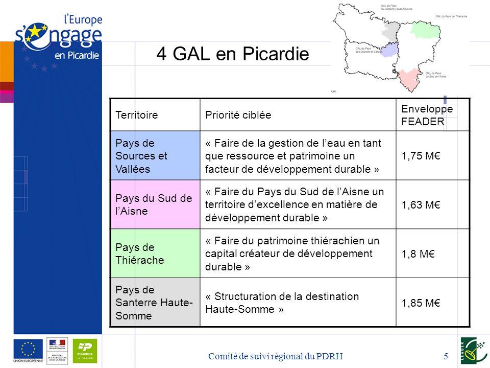 Comité de suivi régional du PDRH5 4 GAL en Picardie TerritoirePriorité ciblée Enveloppe FEADER Pays de Sources et Vallées « Faire de la gestion de l'e