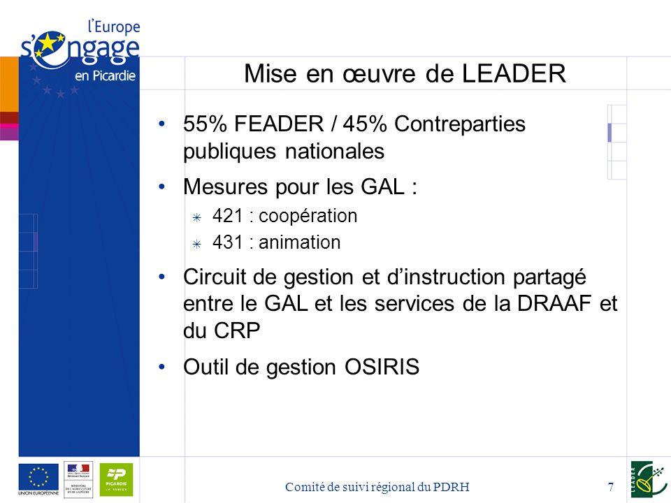 Comité de suivi régional du PDRH7 Mise en œuvre de LEADER 55% FEADER / 45% Contreparties publiques nationales Mesures pour les GAL :  421 : coopérati