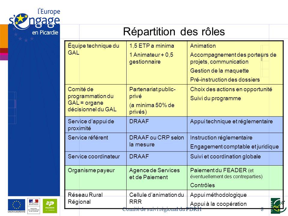 Comité de suivi régional du PDRH8 Répartition des rôles Équipe technique du GAL 1,5 ETP a minima 1 Animateur + 0,5 gestionnaire Animation Accompagneme