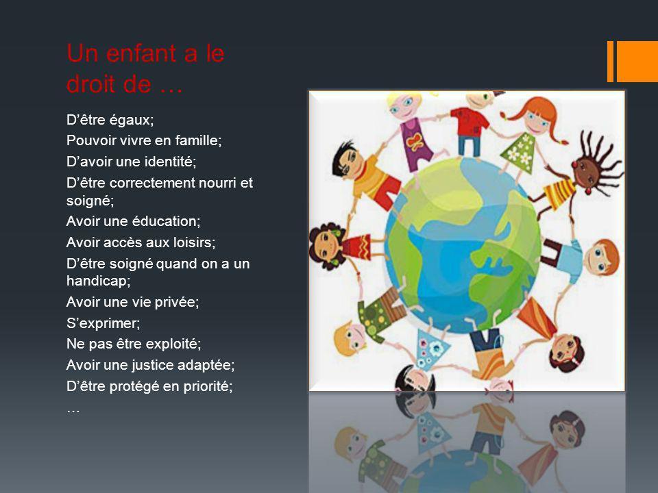 Un enfant a le droit de … D'être égaux; Pouvoir vivre en famille; D'avoir une identité; D'être correctement nourri et soigné; Avoir une éducation; Avo
