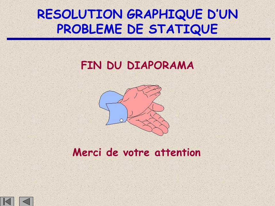 RESOLUTION GRAPHIQUE D'UN PROBLEME DE STATIQUE C O A Méthode de résolution : P 1 2 1 2 10. On trouve C pièce  2 A52A52 O32O32 A52A52 = 70 N C p