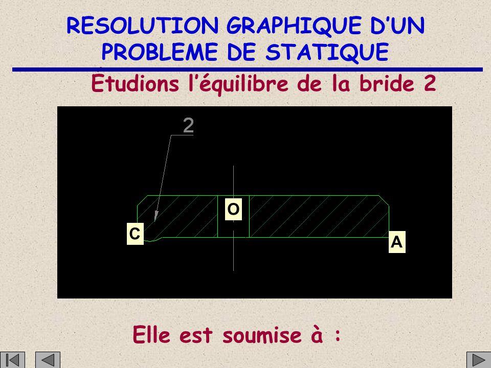 RESOLUTION GRAPHIQUE D'UN PROBLEME DE STATIQUE OBJECTIF DE L 'ETUDE C O A Déterminer par une méthode graphique l'effort au point C entre la pièce1 et