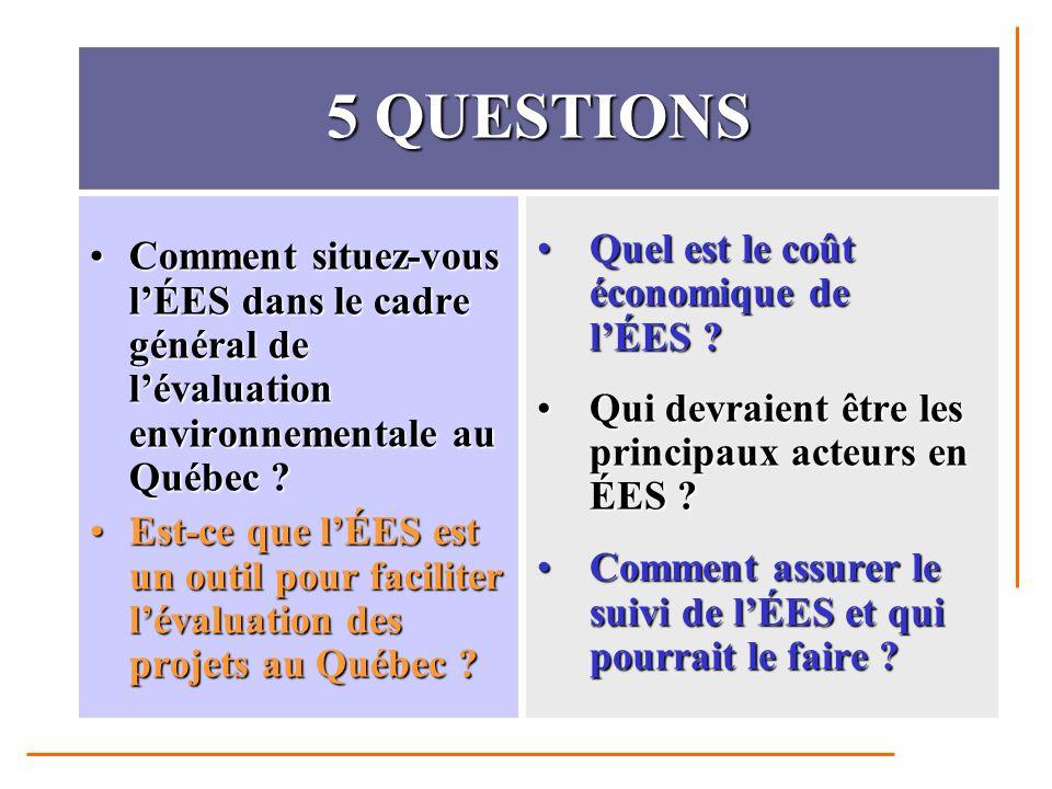 5 QUESTIONS Comment situez-vous l'ÉES dans le cadre général de l'évaluation environnementale au Québec Comment situez-vous l'ÉES dans le cadre général de l'évaluation environnementale au Québec .