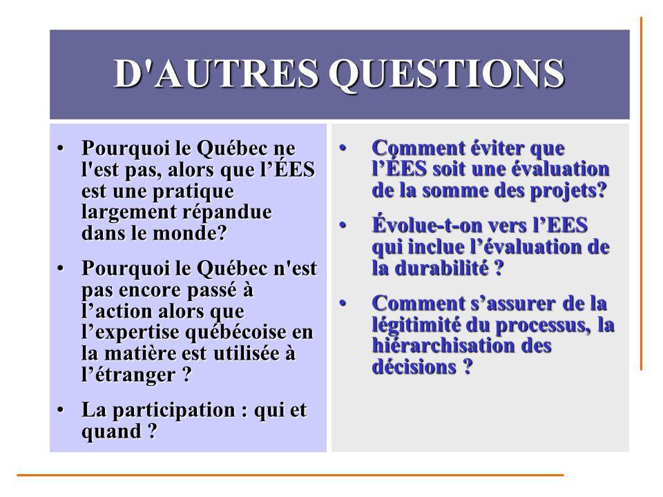 D AUTRES QUESTIONS Pourquoi le Québec ne l est pas, alors que l'ÉES est une pratique largement répandue dans le monde Pourquoi le Québec ne l est pas, alors que l'ÉES est une pratique largement répandue dans le monde.