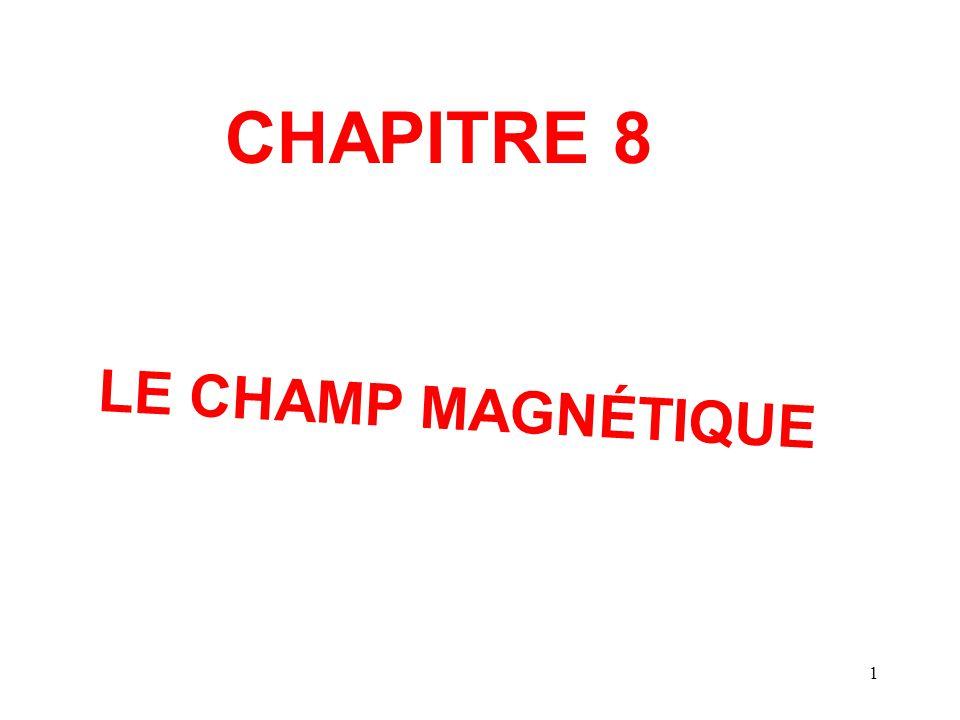 12 Exemple 3 Une boucle circulaire de rayon R et de masse M est parcourue par un courant I.