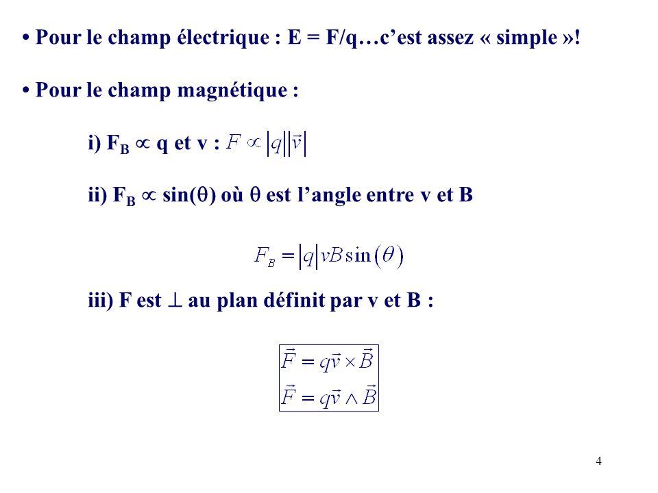 5 L'unité SI de B est le tesla (T) : Aussi souvent utilisé le gauss (G) : 1 G = 10 -4 T Règle de la main droite pour le produit vectoriel :