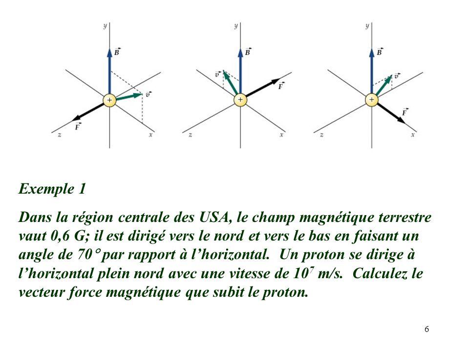 17 ii. Le spectromètre de masse À l'entrée (point P 1 ) : Frappe à une distance 2r = d :