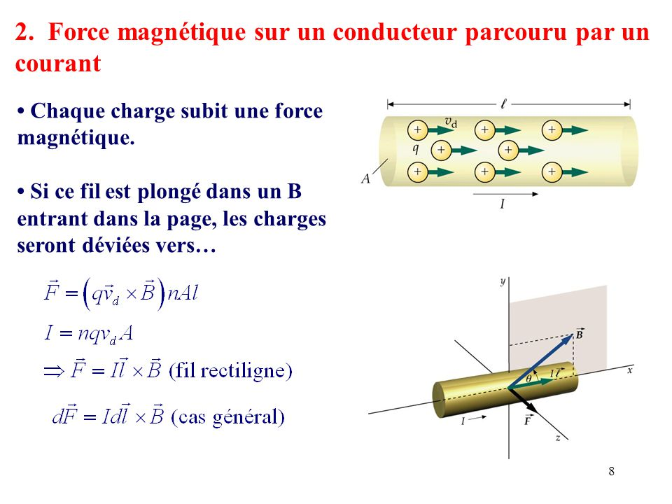 9 Exemple 2 Un segment de fil de 3 mm de long est traversé par un courant de 3 A dans la direction des x.