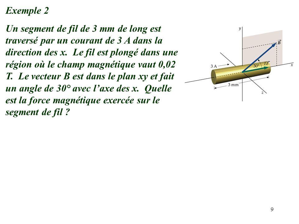 10 Exemple 3 Une partie d'un fil infini est plié en une boucle semi-circulaire de rayon R dans le plan xy.