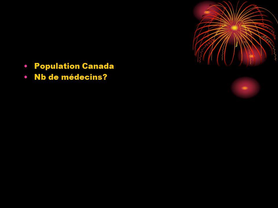Population Canada Nb de médecins?