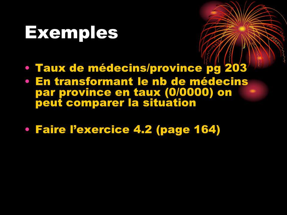 Exemples Taux de médecins/province pg 203 En transformant le nb de médecins par province en taux (0/0000) on peut comparer la situation Faire l'exercice 4.2 (page 164)
