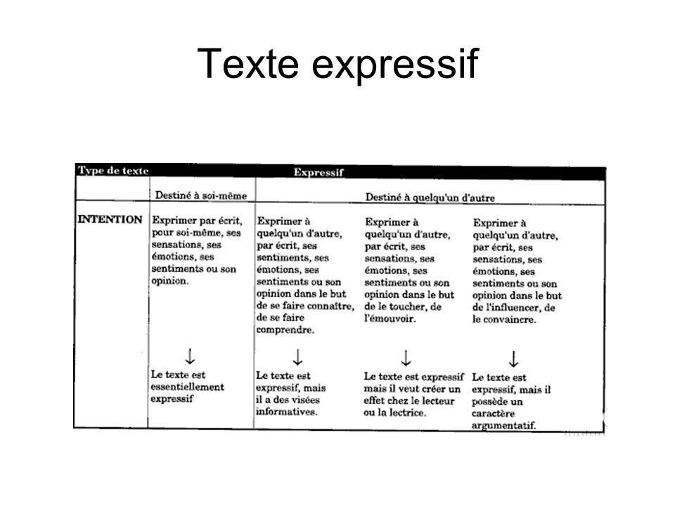 Texte expressif
