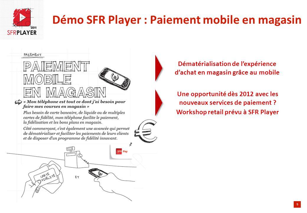 5 Démo SFR Player : Paiement mobile en magasin Dématérialisation de l'expérience d'achat en magasin grâce au mobile Une opportunité dès 2012 avec les nouveaux services de paiement .