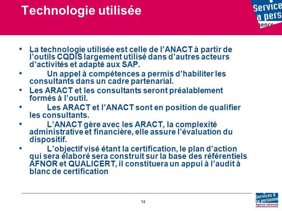 14 Technologie utilisée La technologie utilisée est celle de l'ANACT à partir de l'outils CQDIS largement utilisé dans d'autres acteurs d'activités et adapté aux SAP.