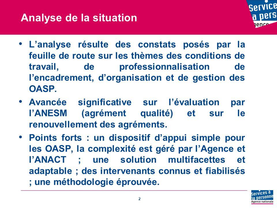 2 Analyse de la situation L'analyse résulte des constats posés par la feuille de route sur les thèmes des conditions de travail, de professionnalisation de l'encadrement, d'organisation et de gestion des OASP.