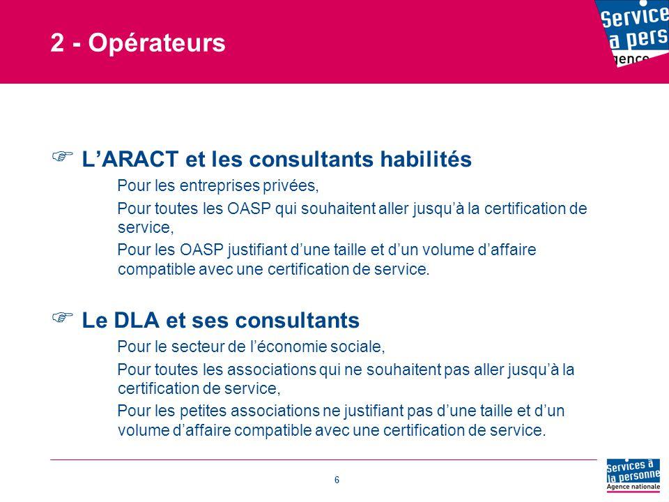 6 2 - Opérateurs  L'ARACT et les consultants habilités Pour les entreprises privées, Pour toutes les OASP qui souhaitent aller jusqu'à la certification de service, Pour les OASP justifiant d'une taille et d'un volume d'affaire compatible avec une certification de service.