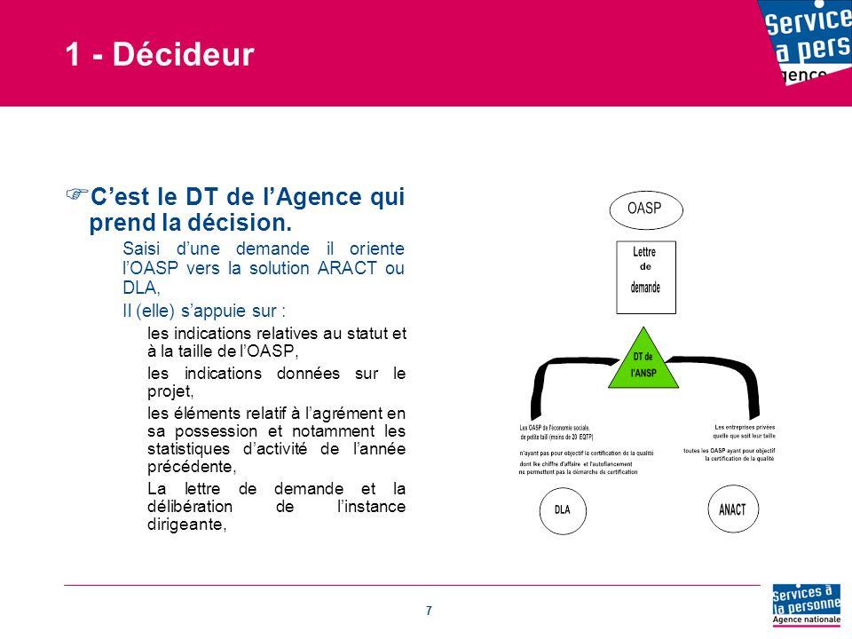 7 1 - Décideur  C'est le DT de l'Agence qui prend la décision.