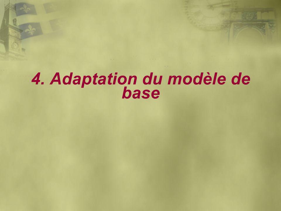 4. Adaptation du modèle de base