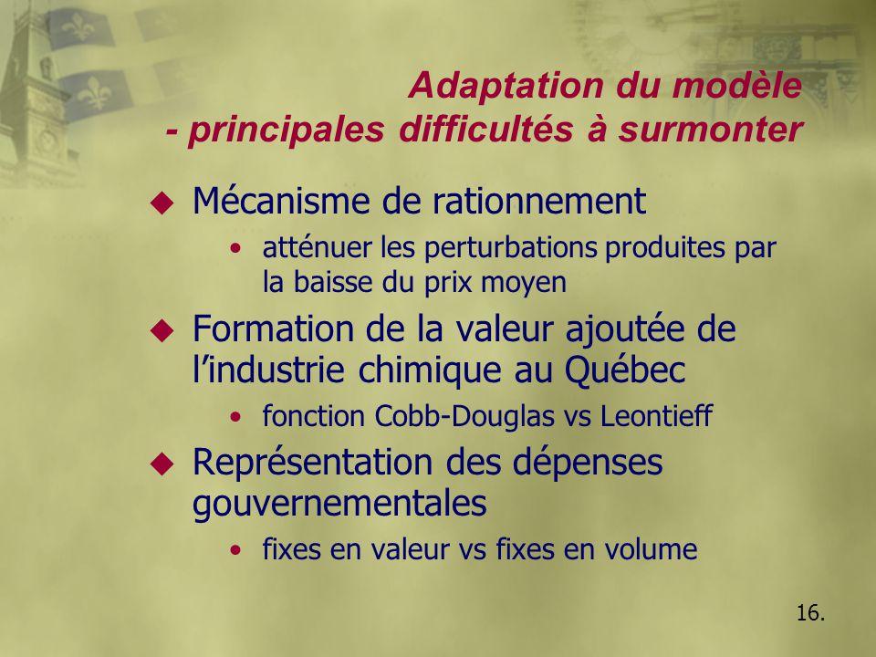 16. Adaptation du modèle - principales difficultés à surmonter u Mécanisme de rationnement atténuer les perturbations produites par la baisse du prix