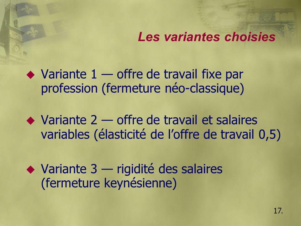 Les variantes choisies u Variante 1 — offre de travail fixe par profession (fermeture néo-classique) u Variante 2 — offre de travail et salaires varia