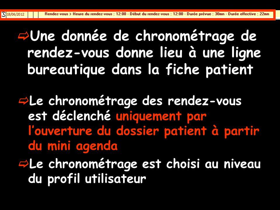  Une donnée de chronométrage de rendez-vous donne lieu à une ligne bureautique dans la fiche patient  Le chronométrage des rendez-vous est déclenché