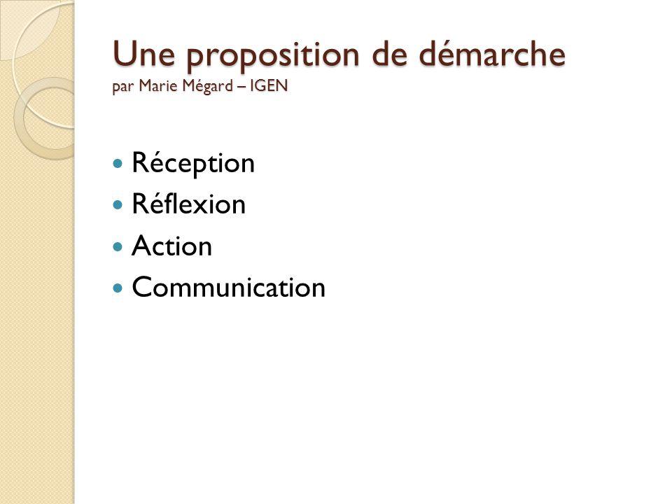 Composantes en jeu dans la résolution de problème (M.PERRAUDEAU) Composante en jeu dans la résolution de problème: didactique logique cognitive langagière sociale