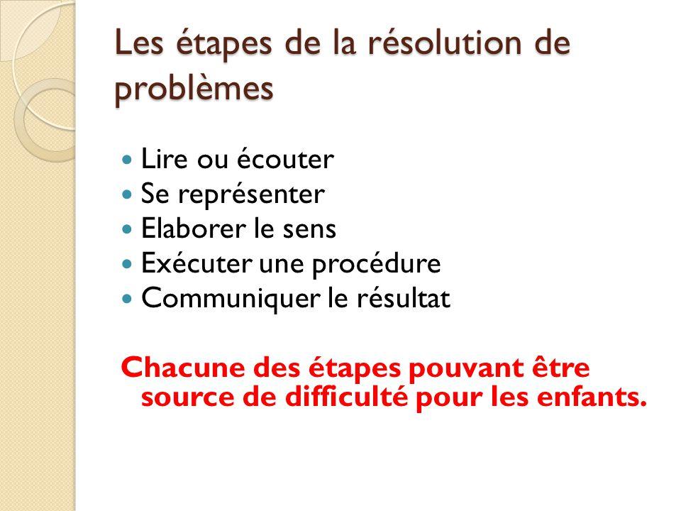 Anticiper les difficultés des élèves Enoncé Question - injonction Outil(s) et calcul(s) Procédure(s), schématisation Communication