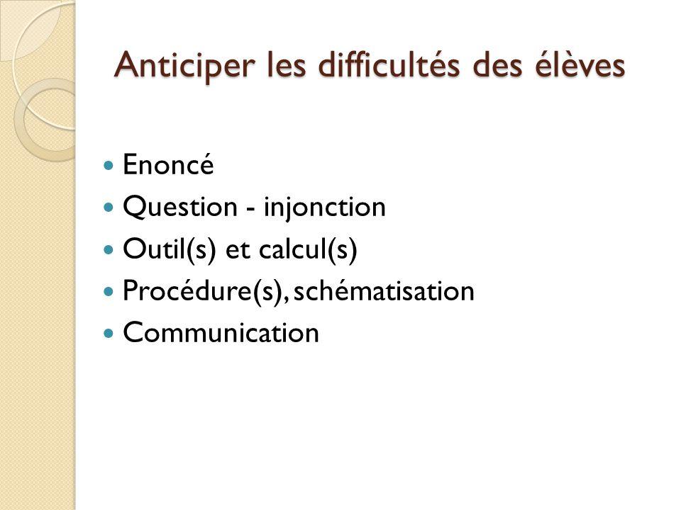 Typologie des erreurs selon J.P Astolfi (Professeur des sciences de l'Education à l'Université de Rouen) Il distingue huit origines possibles : Compréhension des consignes.