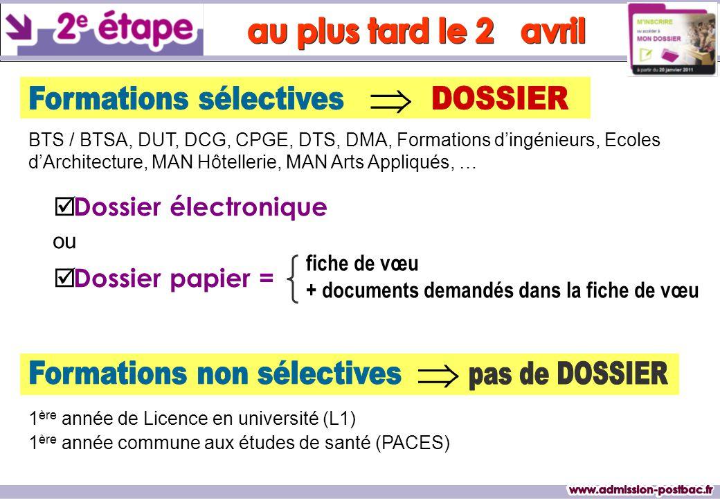    Dossier électronique  Dossier papier = fiche de vœu + documents demandés dans la fiche de vœu BTS / BTSA, DUT, DCG, CPGE, DTS, DMA, Formations
