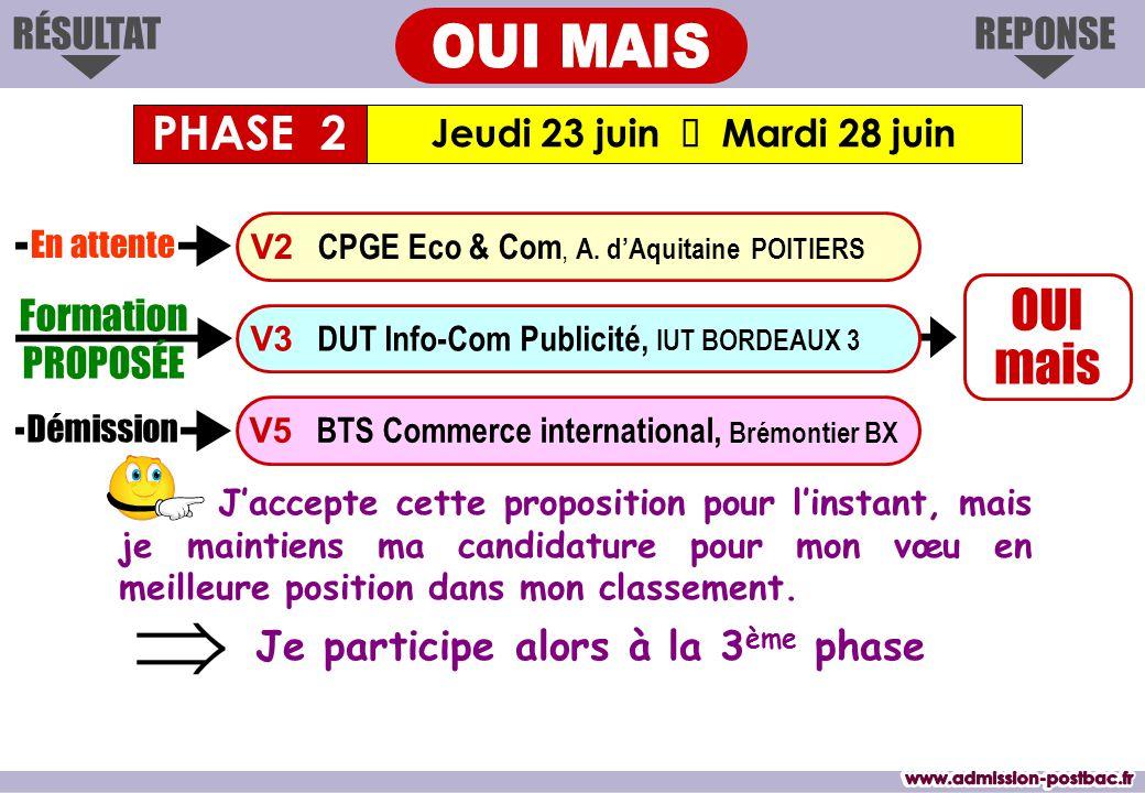 OUI mais Jeudi 23 juin  Mardi 28 juin PHASE 2 REPONSERÉSULTAT Démission Formation PROPOSÉE V3 DUT Info-Com Publicité, IUT BORDEAUX 3 V2 CPGE Eco & Com, A.