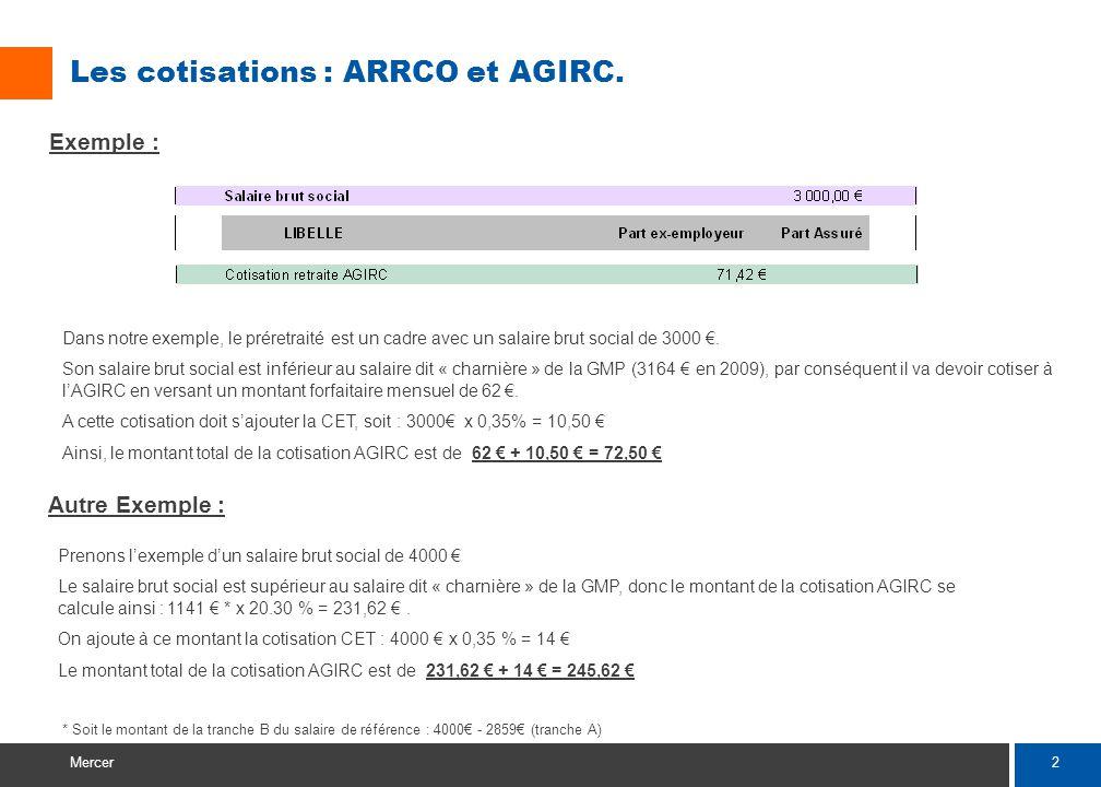 2 Mercer Les cotisations : ARRCO et AGIRC. Exemple : Dans notre exemple, le préretraité est un cadre avec un salaire brut social de 3000 €. Son salair
