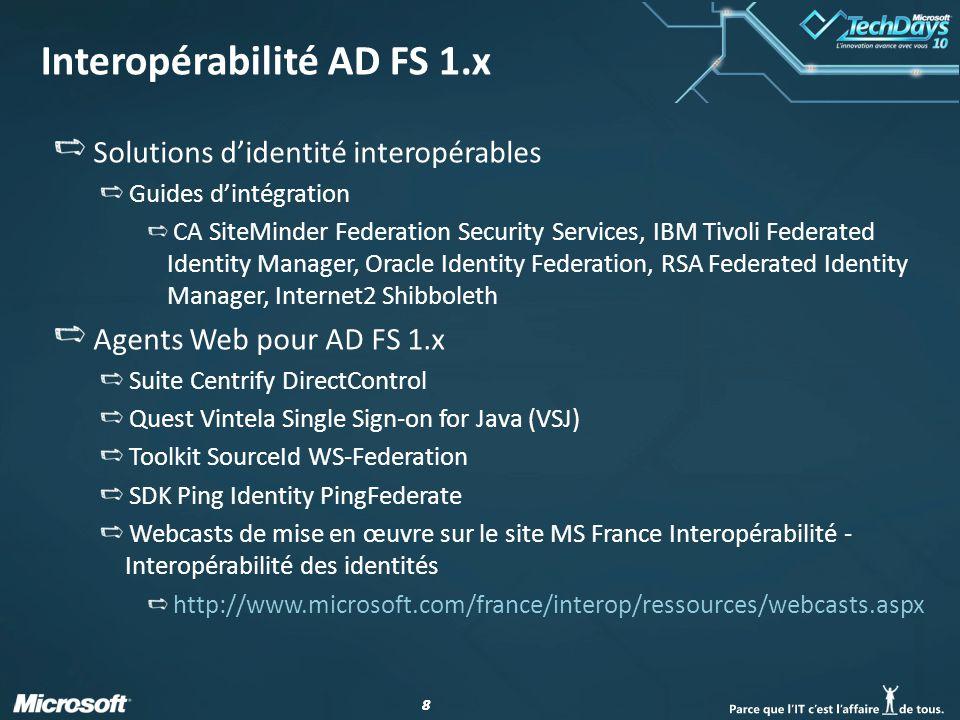 19 Composants AD FS 2.0