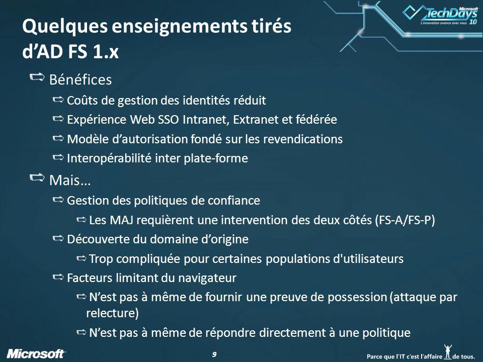 20 Composants AD FS 2.0 Clients AD FS Navigateurs clients Clients compatible WS-* (WCF, JAX-WS, etc.) Sélecteurs d identités (Windows CardSpace ou d autres)