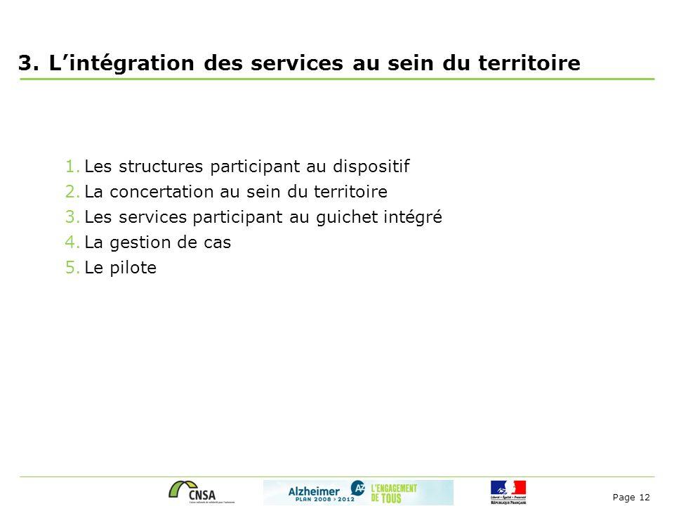 Page 12 3.L'intégration des services au sein du territoire 1.Les structures participant au dispositif 2.La concertation au sein du territoire 3.Les se