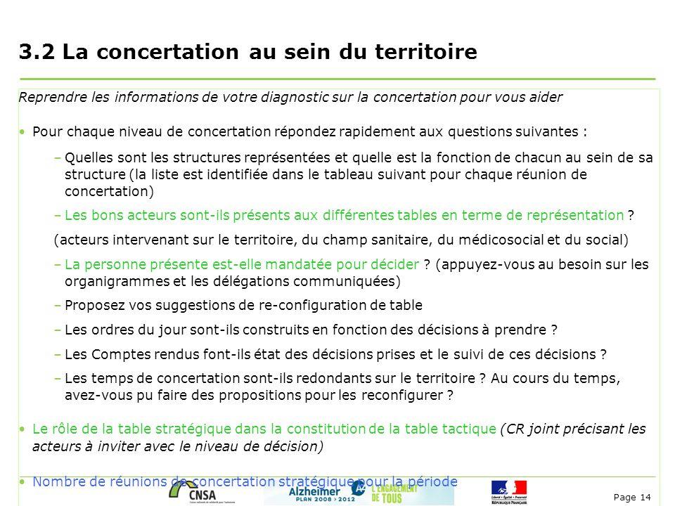 Page 14 3.2 La concertation au sein du territoire Reprendre les informations de votre diagnostic sur la concertation pour vous aider Pour chaque nivea