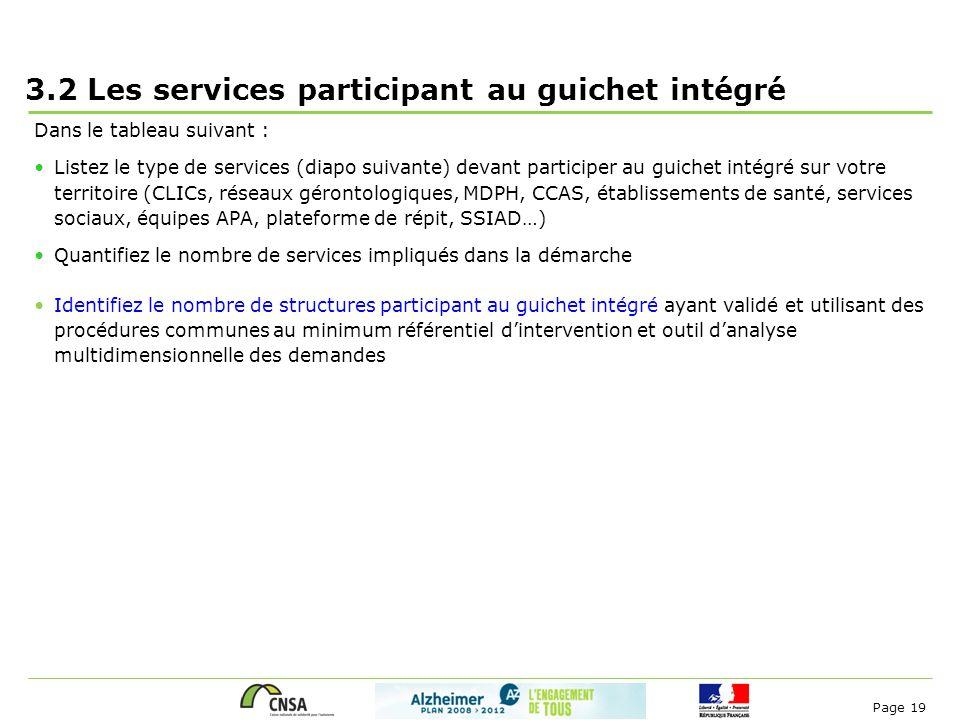 Page 19 3.2 Les services participant au guichet intégré Dans le tableau suivant : Listez le type de services (diapo suivante) devant participer au gui