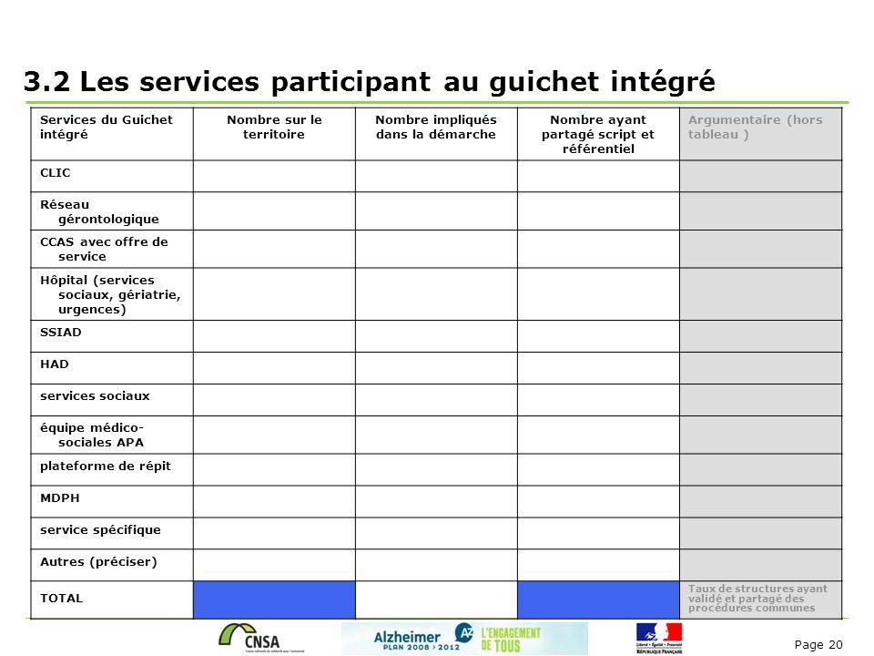 Page 20 Services du Guichet intégré Nombre sur le territoire Nombre impliqués dans la démarche Nombre ayant partagé script et référentiel Argumentaire