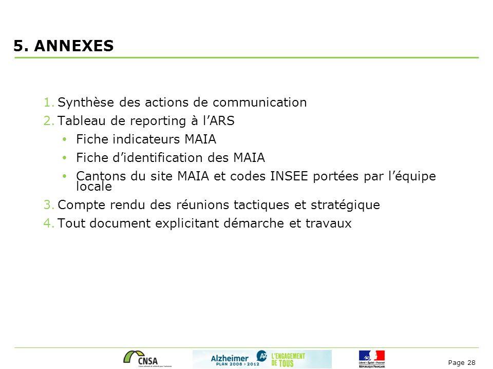 Page 28 5. ANNEXES 1.Synthèse des actions de communication 2.Tableau de reporting à l'ARS  Fiche indicateurs MAIA  Fiche d'identification des MAIA 