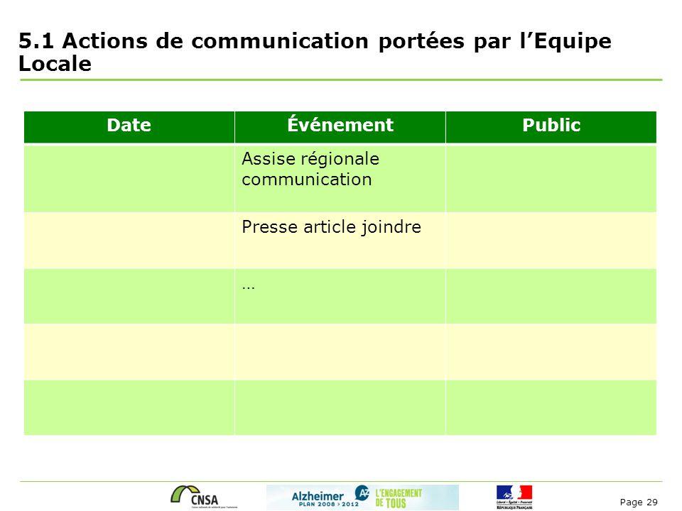 Page 29 5.1 Actions de communication portées par l'Equipe Locale DateÉvénementPublic Assise régionale communication Presse article joindre …