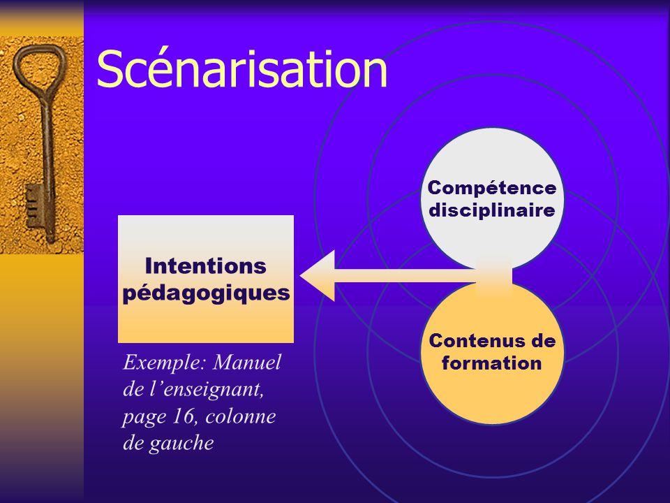 Exemple: Manuel de l'enseignant, page 16, colonne de gauche Compétence disciplinaire Contenus de formation Intentions pédagogiques Scénarisation