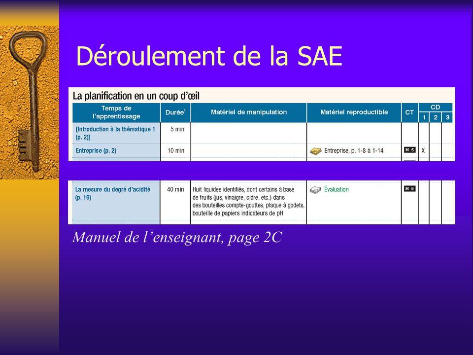 Déroulement de la SAE Manuel de l'enseignant, page 2C