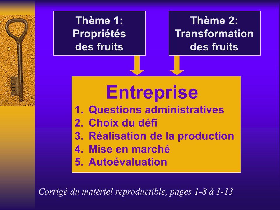 Thème 1: Propriétés des fruits Thème 2: Transformation des fruits Entreprise 1.Questions administratives 2.Choix du défi 3.Réalisation de la production 4.Mise en marché 5.Autoévaluation Corrigé du matériel reproductible, pages 1-8 à 1-13