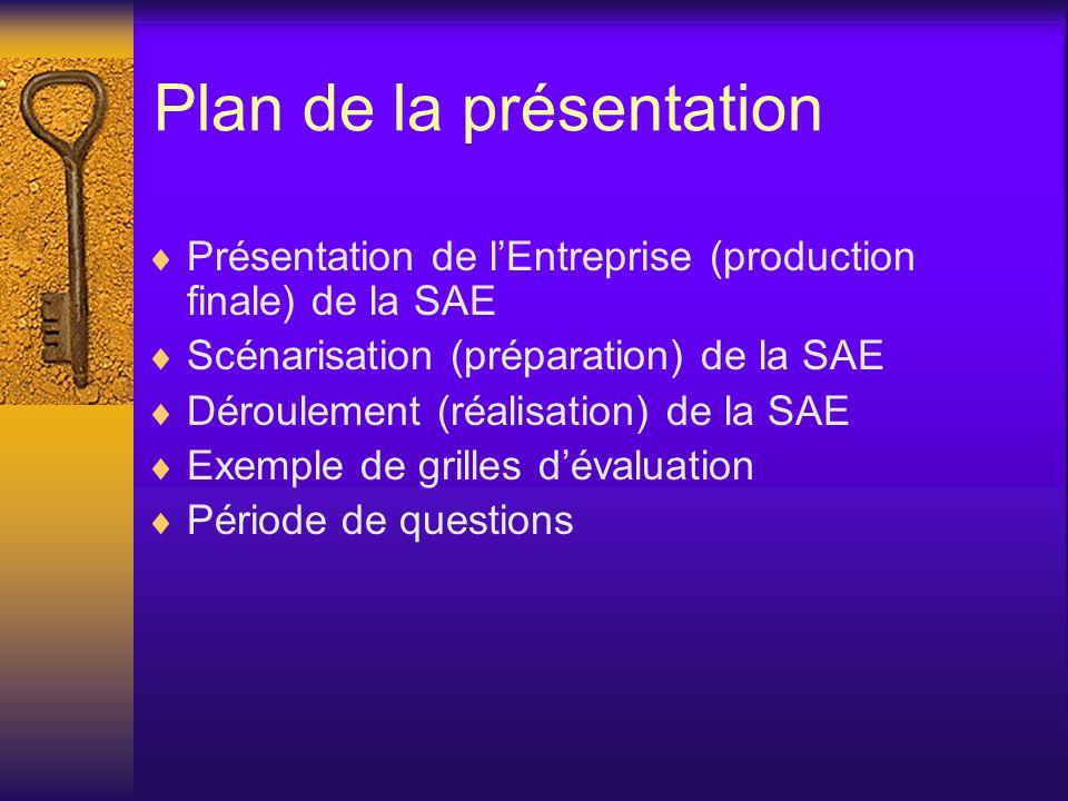 Plan de la présentation  Présentation de l'Entreprise (production finale) de la SAE  Scénarisation (préparation) de la SAE  Déroulement (réalisation) de la SAE  Exemple de grilles d'évaluation  Période de questions