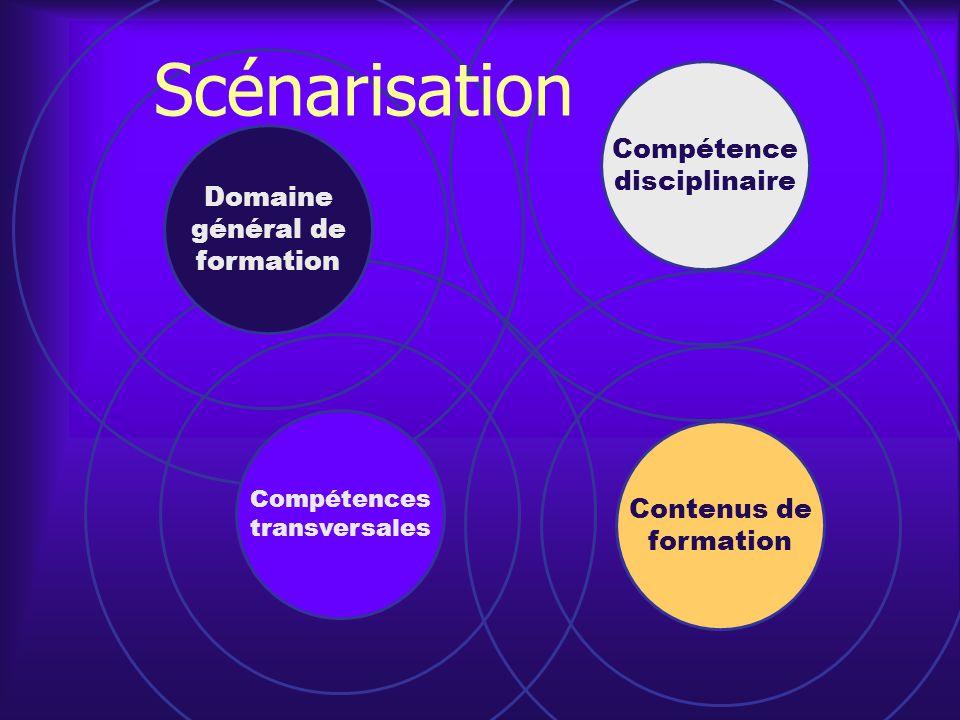 Contenus de formation Domaine général de formation Compétence disciplinaire Compétences transversales Scénarisation