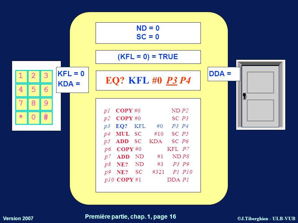 ©J.Tiberghien - ULB-VUB Version 2007 Première partie, chap. 1, page 16 KFL = 0 KDA = DDA = 456 123 *0# 789 ND = 0 SC = 0 EQ?KFL#0P3P4 (KFL = 0) = TRUE