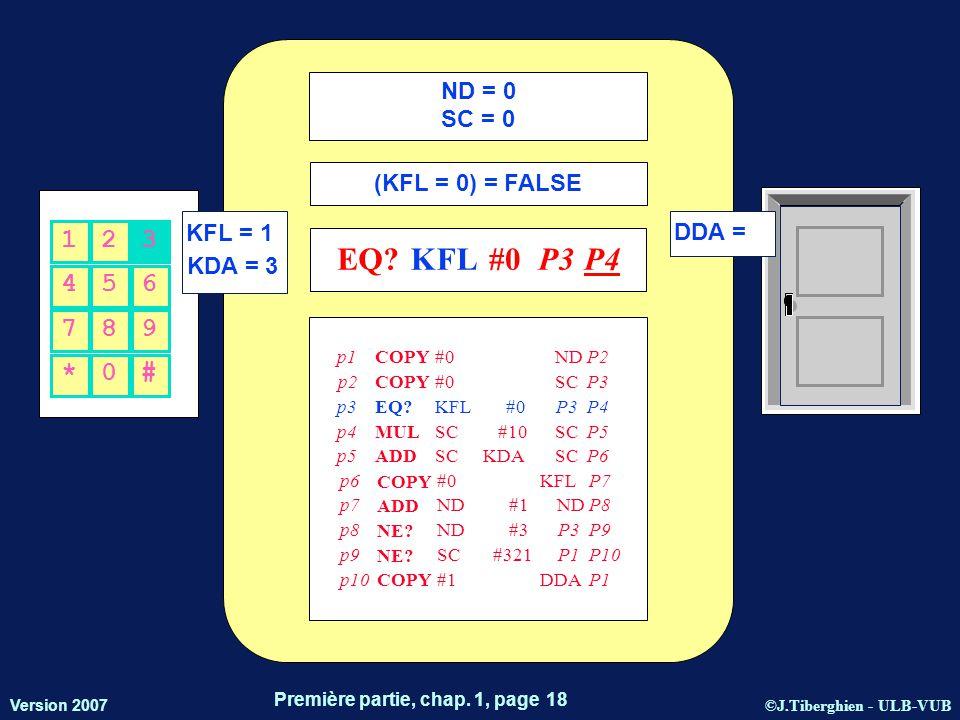 ©J.Tiberghien - ULB-VUB Version 2007 Première partie, chap. 1, page 18 KFL = 1 KDA = 3 DDA = 45 6 12 3 *0# 789 ND = 0 SC = 0 EQ?KFL#0P3P4 (KFL = 0) =
