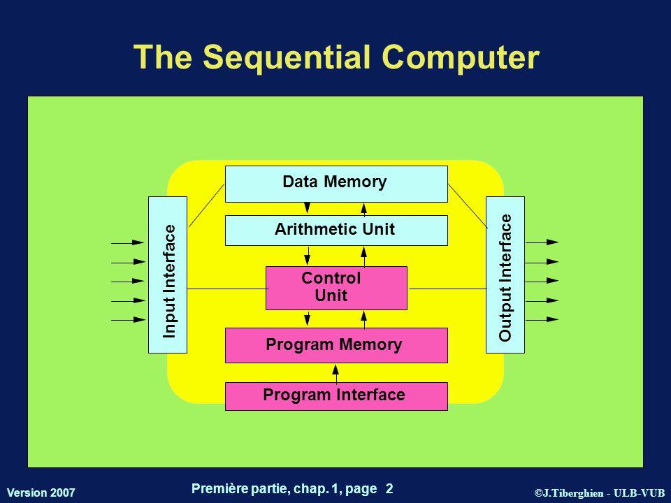 ©J.Tiberghien - ULB-VUB Version 2007 Première partie, chap. 1, page 2 The Sequential Computer Data Memory Arithmetic Unit Control Unit Program Memory